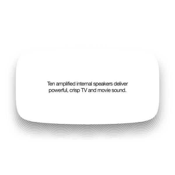 Sonos-Playbase-3-1-White-Speakers